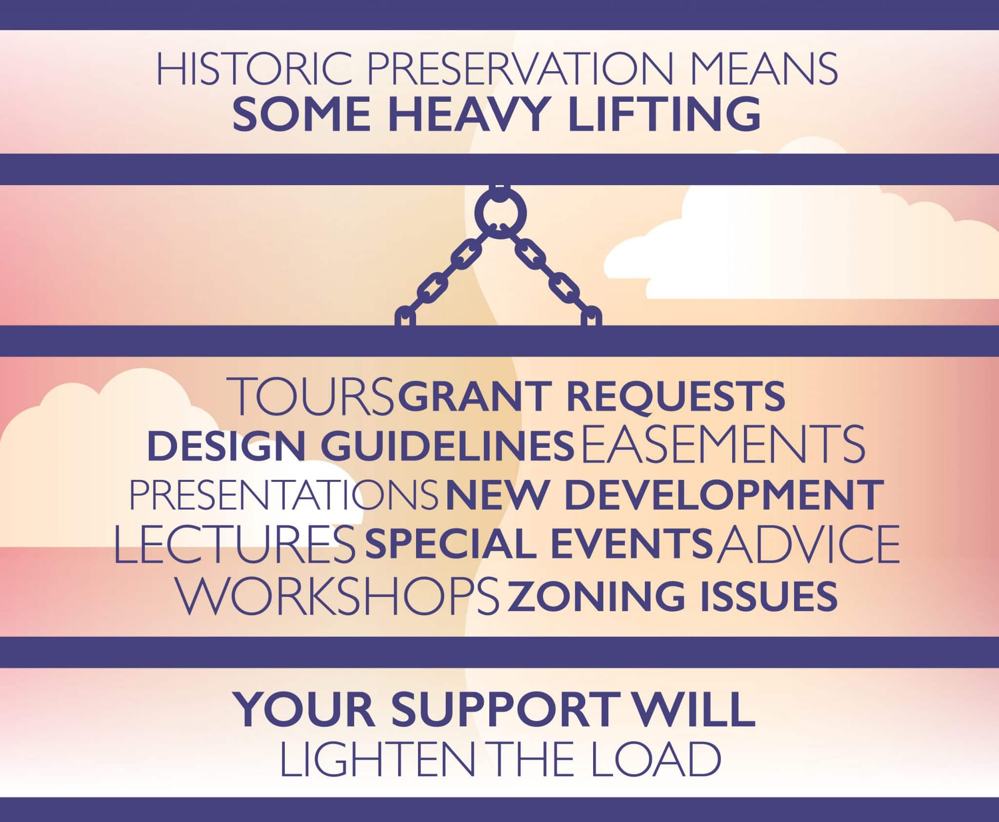 Annual Giving Historic Preservation Means Some Heavy Lifting